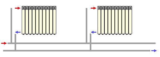 Параллельное подключение радиатора
