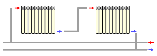 Последовательное подключение радиатора